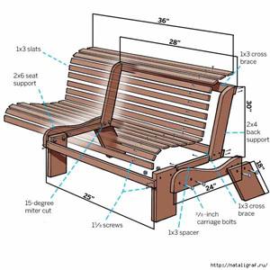 Скамейка для дачи: виды скамеек, схемы и чертежи